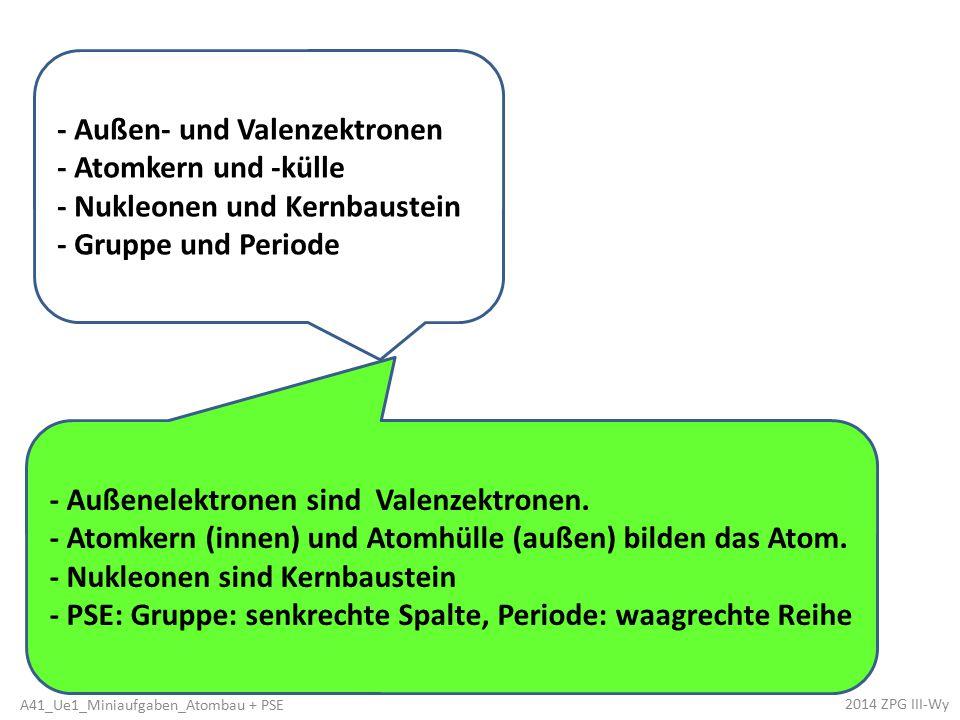 - Außen- und Valenzektronen - Atomkern und -külle - Nukleonen und Kernbaustein - Gruppe und Periode - Außenelektronen sind Valenzektronen.