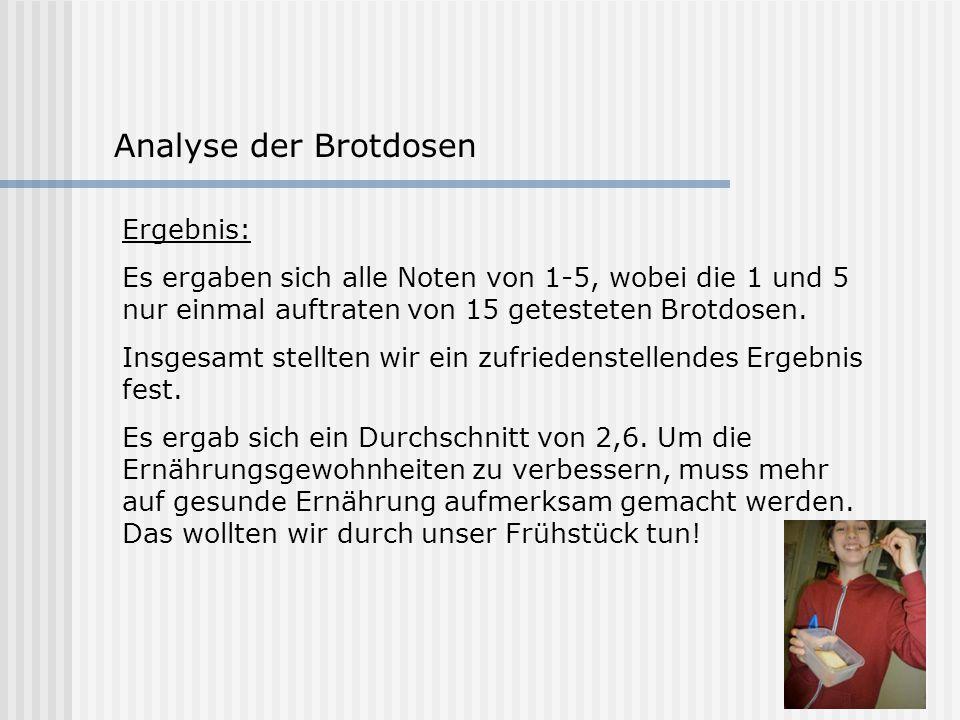 Analyse der Brotdosen Ergebnis: Es ergaben sich alle Noten von 1-5, wobei die 1 und 5 nur einmal auftraten von 15 getesteten Brotdosen. Insgesamt stel