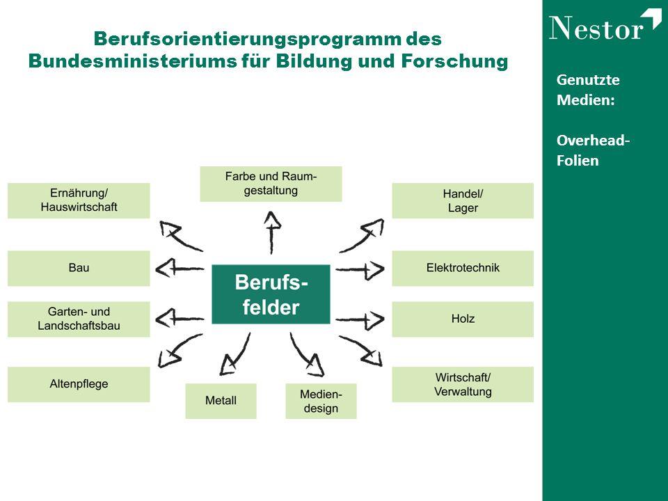 Berufsorientierungsprogramm des Bundesministeriums für Bildung und Forschung Genutzte Medien: Overhead- Folien
