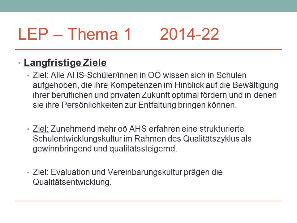 DDB Oktober 2015 7 LEP – Thema 2 2014-22 Kurzfristige Ziele (15/16 – 1.