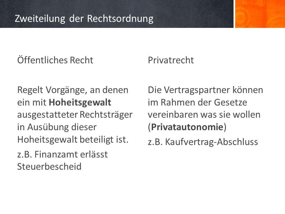 Grundbegriffe Rechtsquellen & Stufenbau Kundmachung Amtsblatt Bundesgesetzblatt Landesgesetzblatt EU-Recht Verfassung Gesetz Verordnung UrteilBescheidVertrag