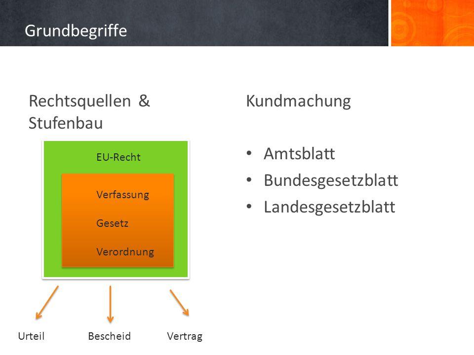 Grundbegriffe Rechtsquellen & Stufenbau Kundmachung Amtsblatt Bundesgesetzblatt Landesgesetzblatt EU-Recht Verfassung Gesetz Verordnung UrteilBescheid