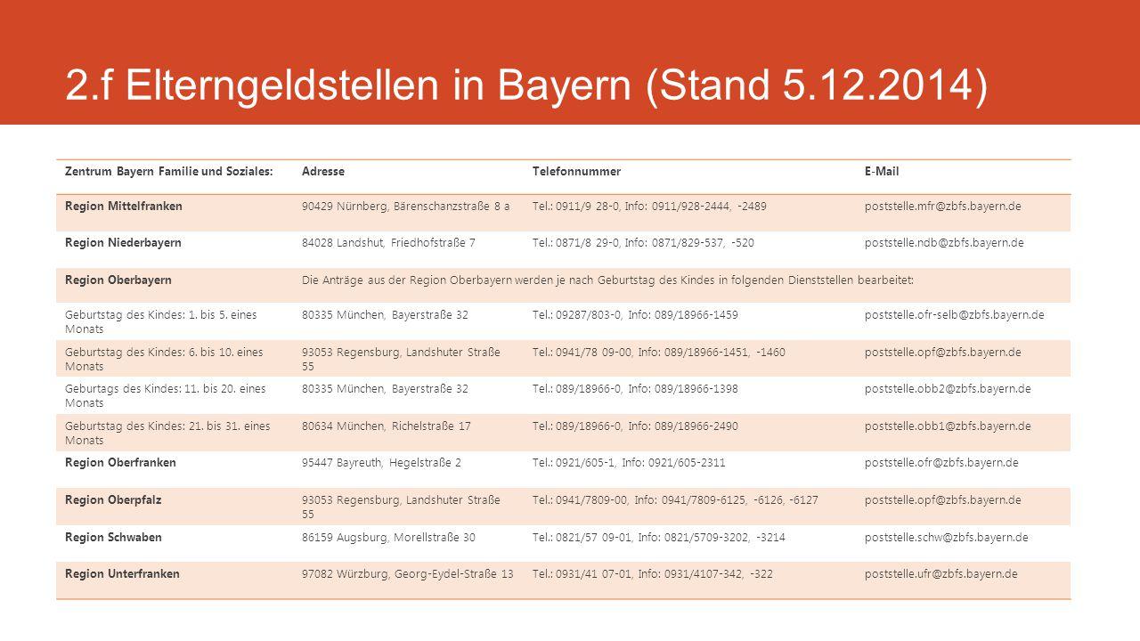 2.f Elterngeldstellen in Bayern (Stand 5.12.2014) Zentrum Bayern Familie und Soziales:AdresseTelefonnummerE-Mail Region Mittelfranken90429 Nürnberg, Bärenschanzstraße 8 aTel.: 0911/9 28-0, Info: 0911/928-2444, -2489poststelle.mfr@zbfs.bayern.de Region Niederbayern84028 Landshut, Friedhofstraße 7Tel.: 0871/8 29-0, Info: 0871/829-537, -520poststelle.ndb@zbfs.bayern.de Region OberbayernDie Anträge aus der Region Oberbayern werden je nach Geburtstag des Kindes in folgenden Dienststellen bearbeitet: Geburtstag des Kindes: 1.