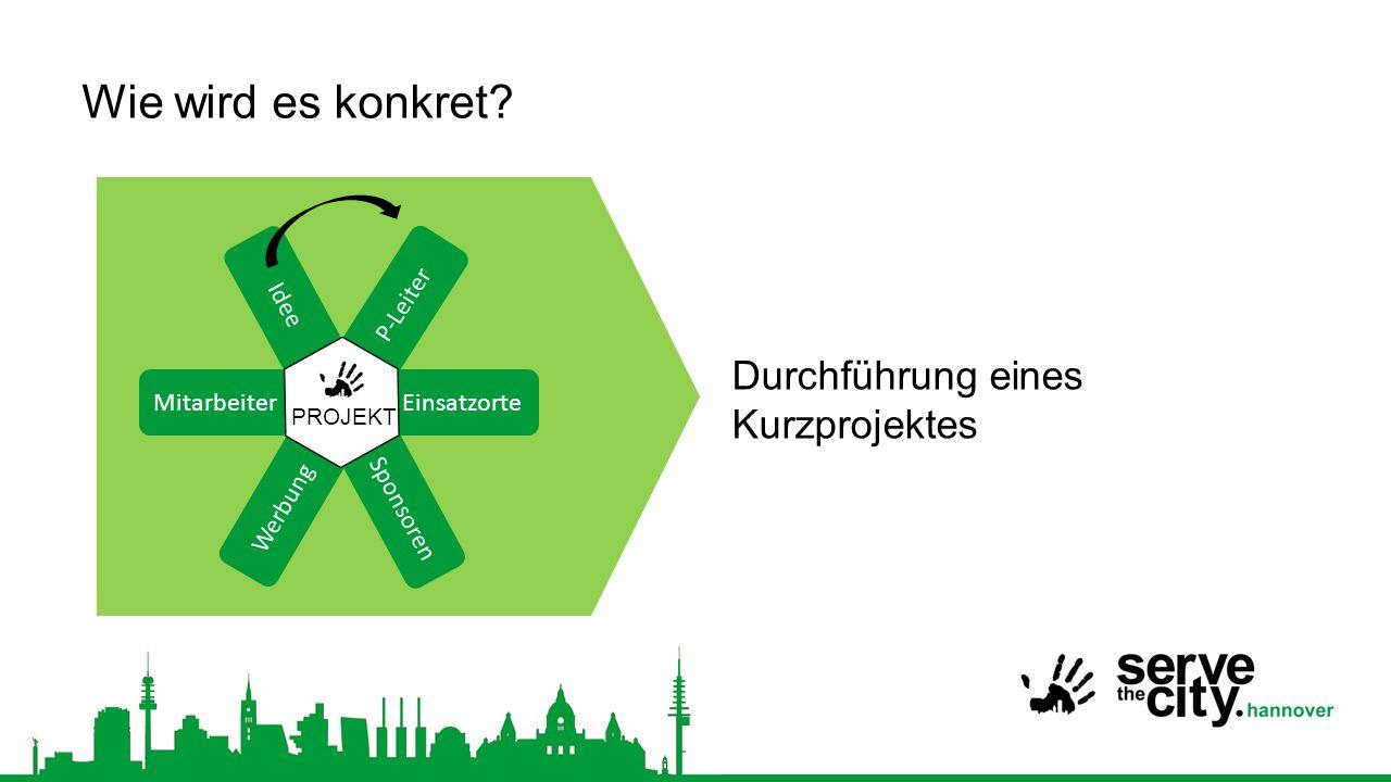 Werbung Sponsoren Mitarbeiter Idee P-Leiter Wie wird es konkret.
