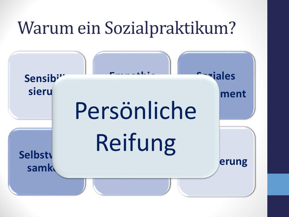 Warum ein Sozialpraktikum? Sensibili- sierung Empathie Toleranz Soziales Engagement Selbstwirk- samkeit Verant- wortung Orientierung Persönliche Reifu