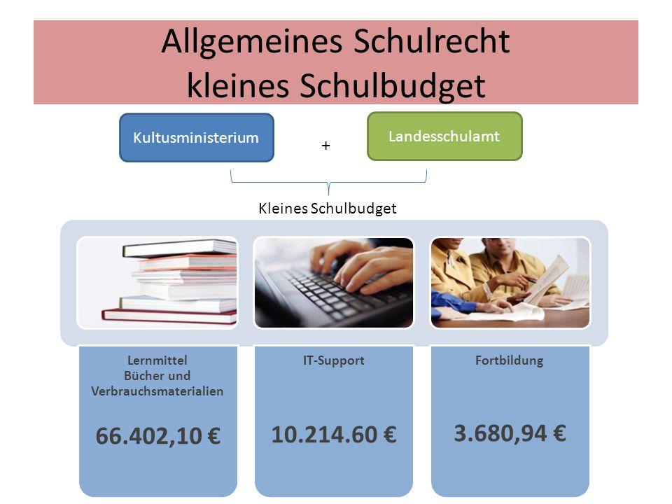 Allgemeines Schulrecht kleines Schulbudget Lernmittel Bücher und Verbrauchsmaterialien 66.402,10 € IT-Support 10.214.60 € Fortbildung 3.680,94 € Kultu