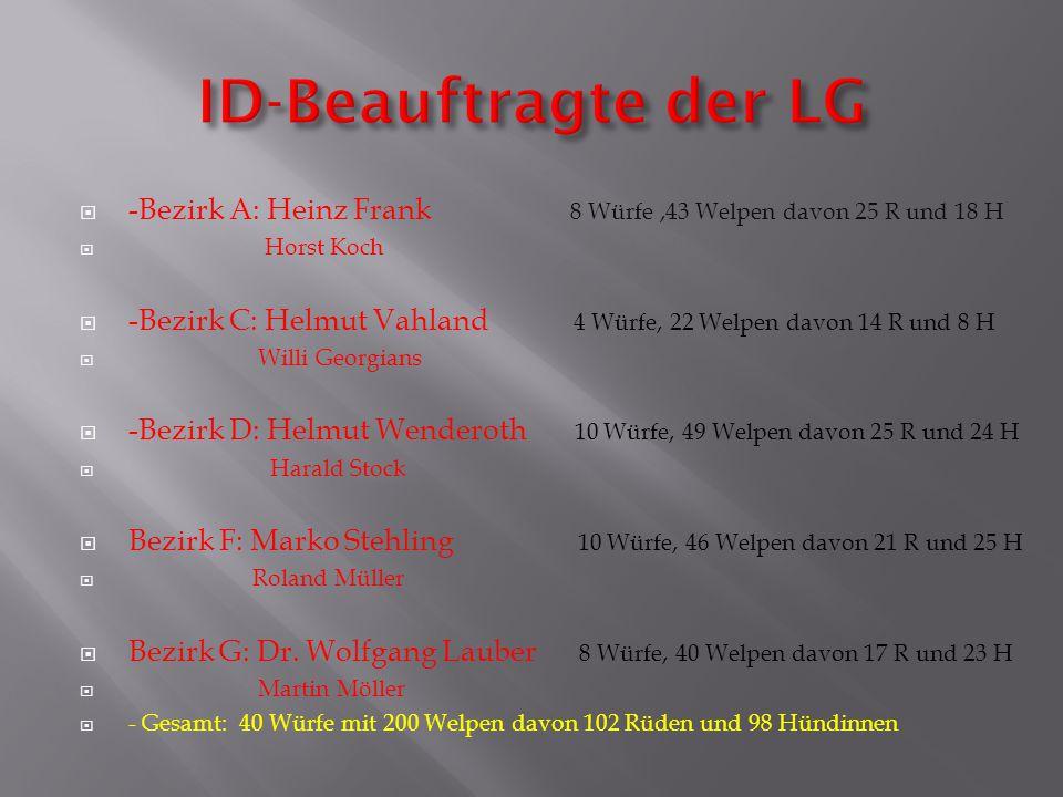  -Bezirk A: Heinz Frank 8 Würfe,43 Welpen davon 25 R und 18 H  Horst Koch  -Bezirk C: Helmut Vahland 4 Würfe, 22 Welpen davon 14 R und 8 H  Willi