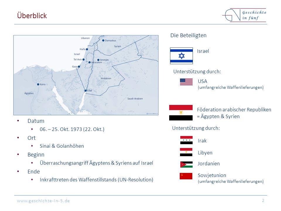 www.geschichte-in-5.de Überblick Datum 06. – 25. Okt. 1973 (22. Okt.) Ort Sinai & Golanhöhen Beginn Überraschungsangriff Ägyptens & Syriens auf Israel