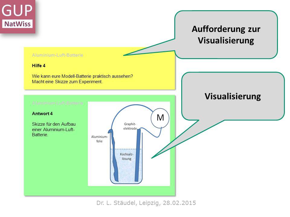 Dr. L. Stäudel, Leipzig, 28.02.2015 Visualisierung Aufforderung zur Visualisierung