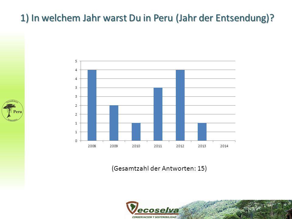1) In welchem Jahr warst Du in Peru (Jahr der Entsendung)? (Gesamtzahl der Antworten: 15)
