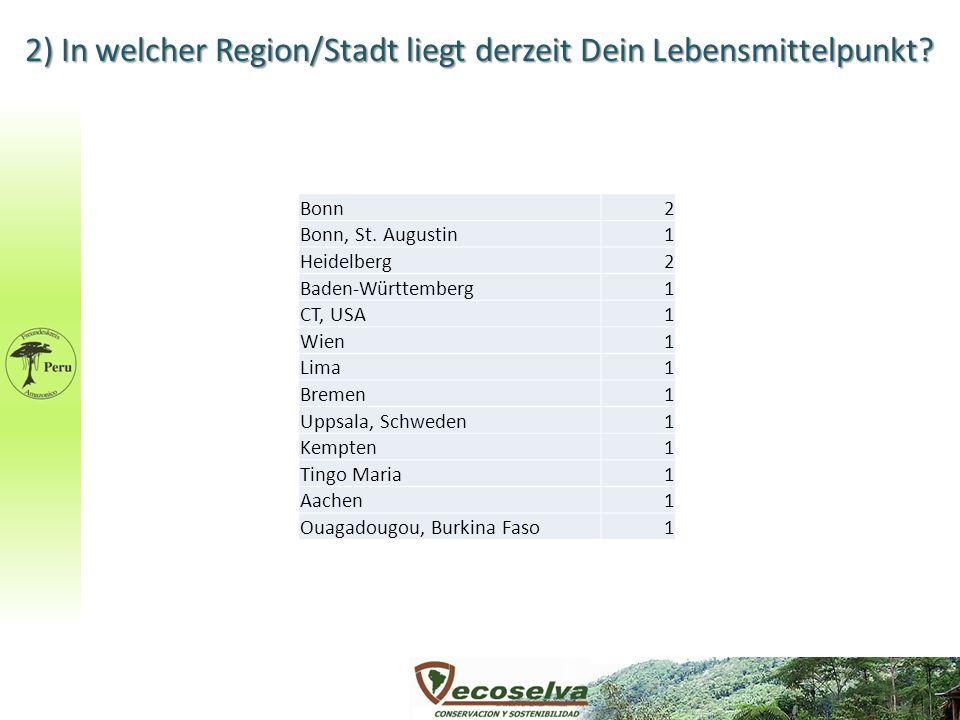 2) In welcher Region/Stadt liegt derzeit Dein Lebensmittelpunkt? Bonn2 Bonn, St. Augustin1 Heidelberg2 Baden-Württemberg1 CT, USA1 Wien1 Lima1 Bremen1