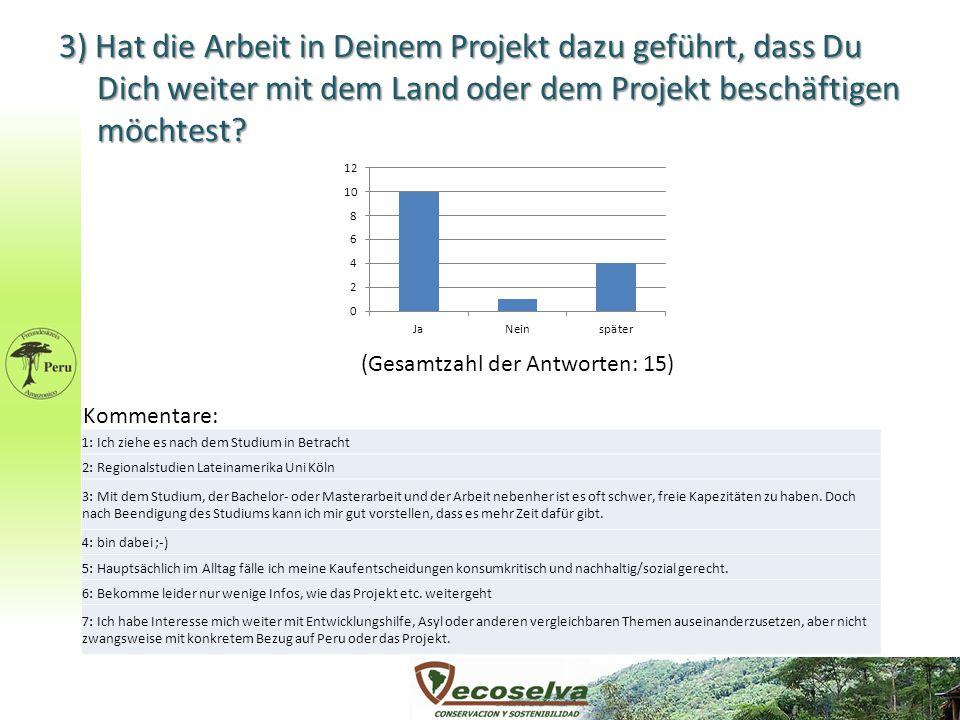 3) Hat die Arbeit in Deinem Projekt dazu geführt, dass Du Dich weiter mit dem Land oder dem Projekt beschäftigen möchtest? (Gesamtzahl der Antworten: