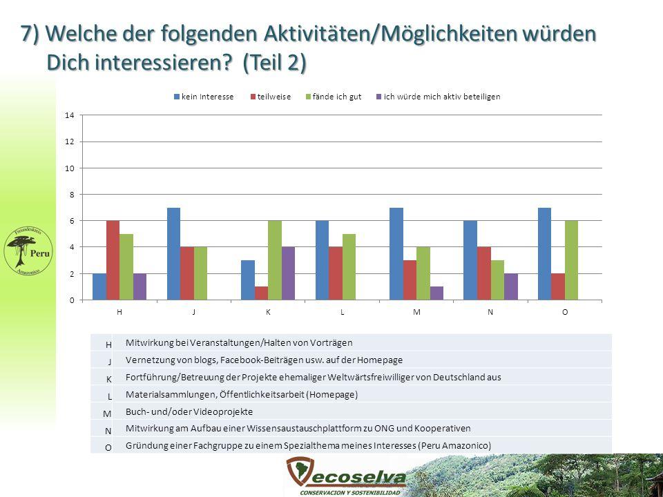 7) Welche der folgenden Aktivitäten/Möglichkeiten würden Dich interessieren? (Teil 2) H Mitwirkung bei Veranstaltungen/Halten von Vorträgen J Vernetzu