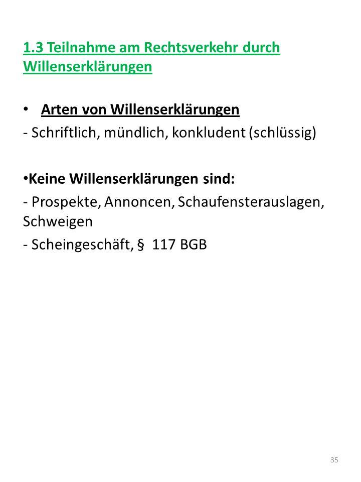 1.3 Teilnahme am Rechtsverkehr durch Willenserklärungen Arten von Willenserklärungen - Schriftlich, mündlich, konkludent (schlüssig) Keine Willenserkl
