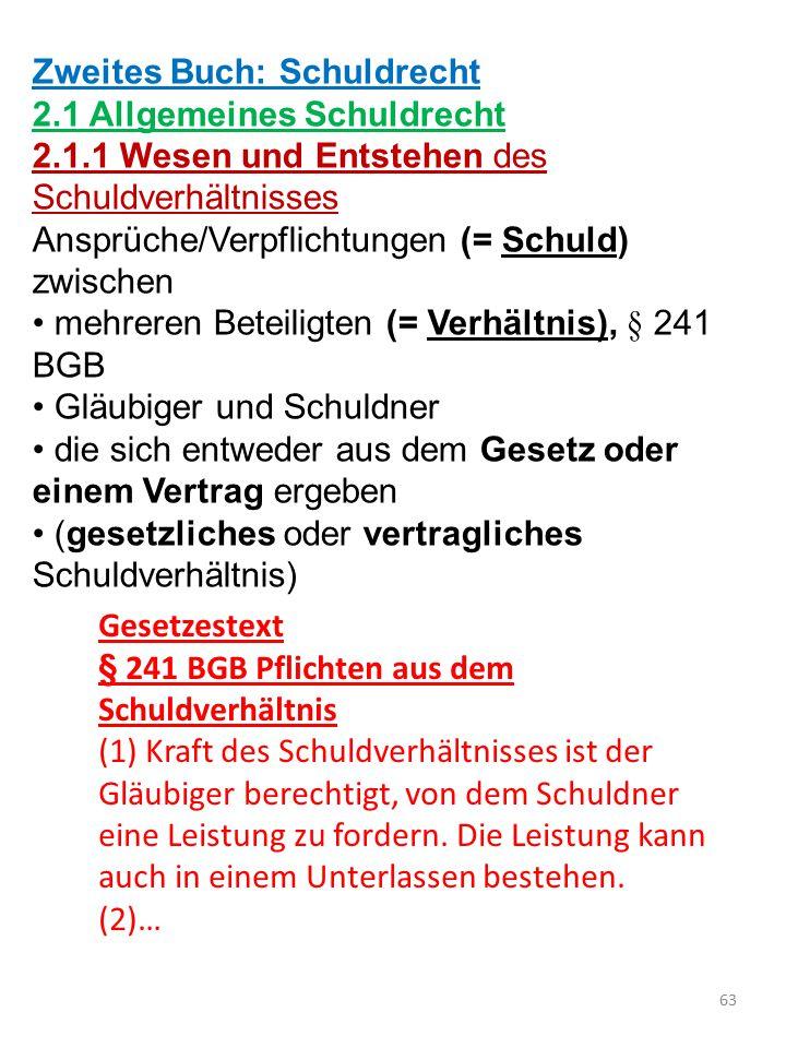 Zweites Buch: Schuldrecht 2.1 Allgemeines Schuldrecht 2.1.1 Wesen und Entstehen des Schuldverhältnisses Ansprüche/Verpflichtungen (= Schuld) zwischen