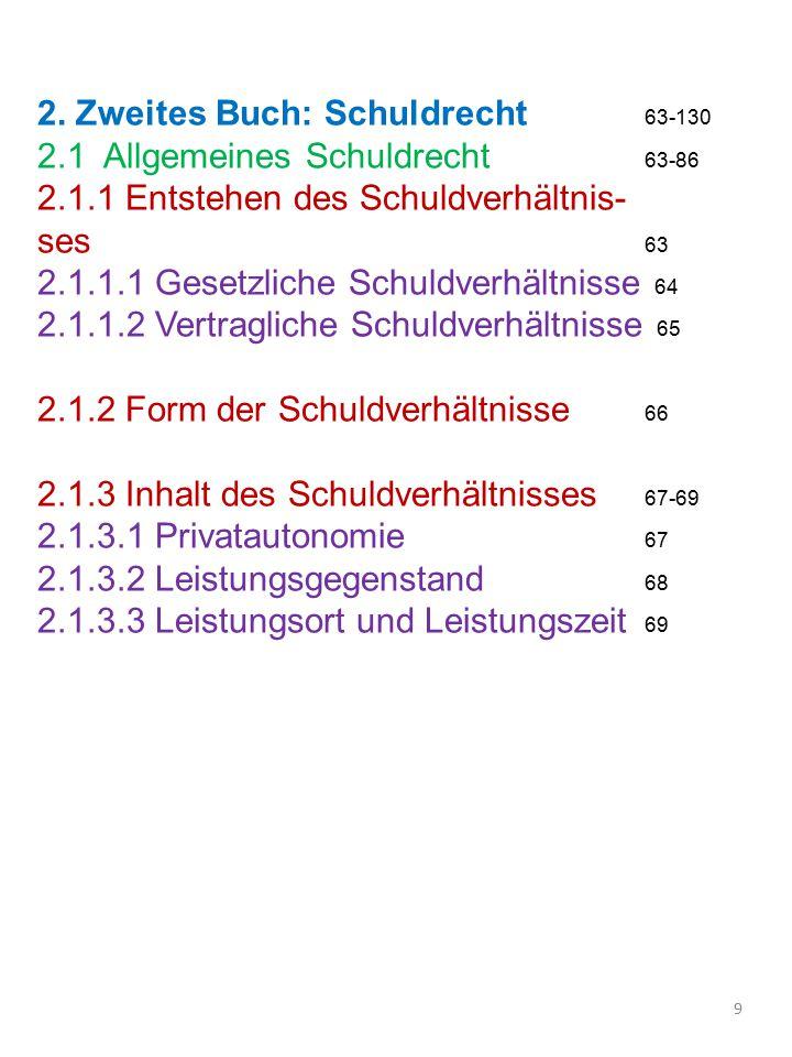 I.Bürgerliches Gesetzbuch, BGB 1. Erstes Buch: Allgemeiner Teil 1.1.