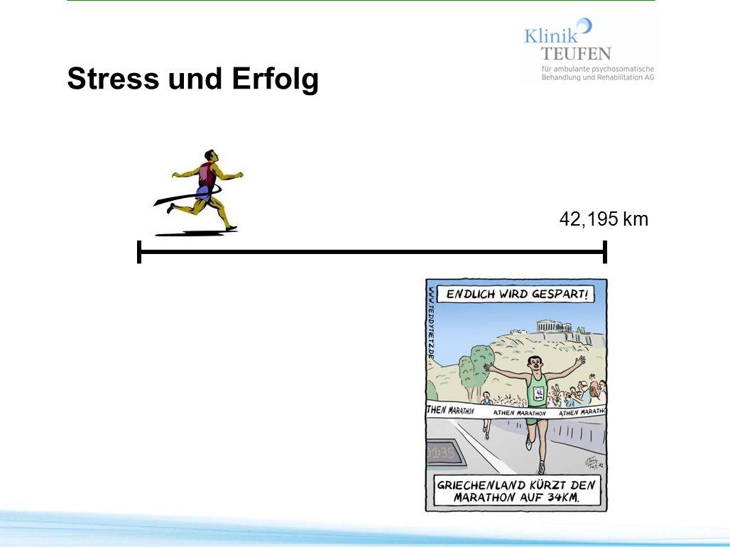 42,195 km Stress und Erfolg