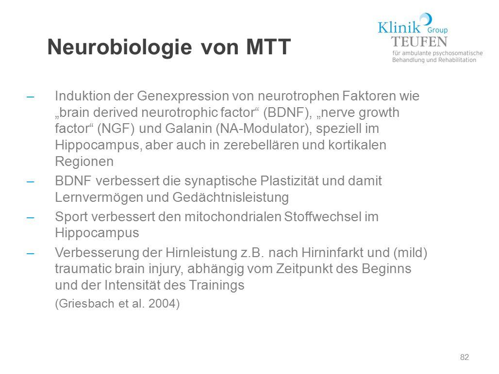 """82 Neurobiologie von MTT –Induktion der Genexpression von neurotrophen Faktoren wie """"brain derived neurotrophic factor"""" (BDNF), """"nerve growth factor"""""""