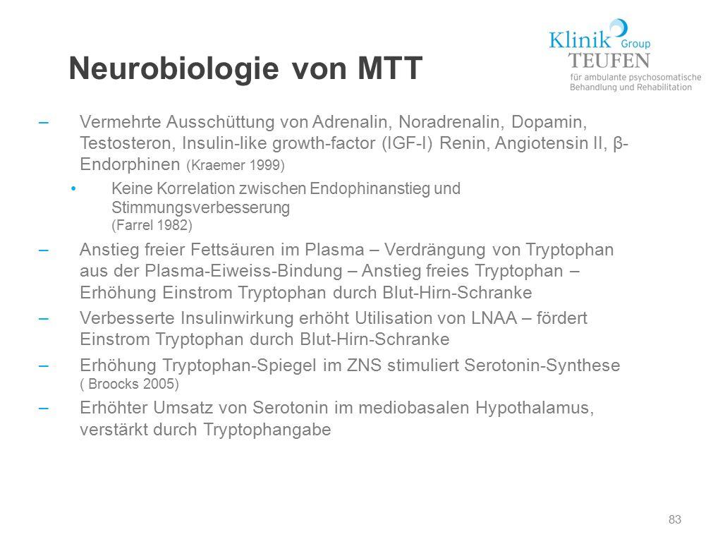 83 Neurobiologie von MTT –Vermehrte Ausschüttung von Adrenalin, Noradrenalin, Dopamin, Testosteron, Insulin-like growth-factor (IGF-I) Renin, Angioten