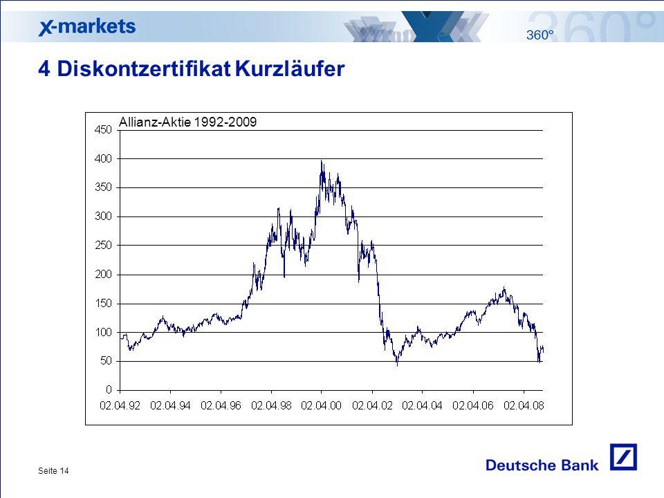 Seite 14 4 Diskontzertifikat Kurzläufer Allianz-Aktie 1992-2009