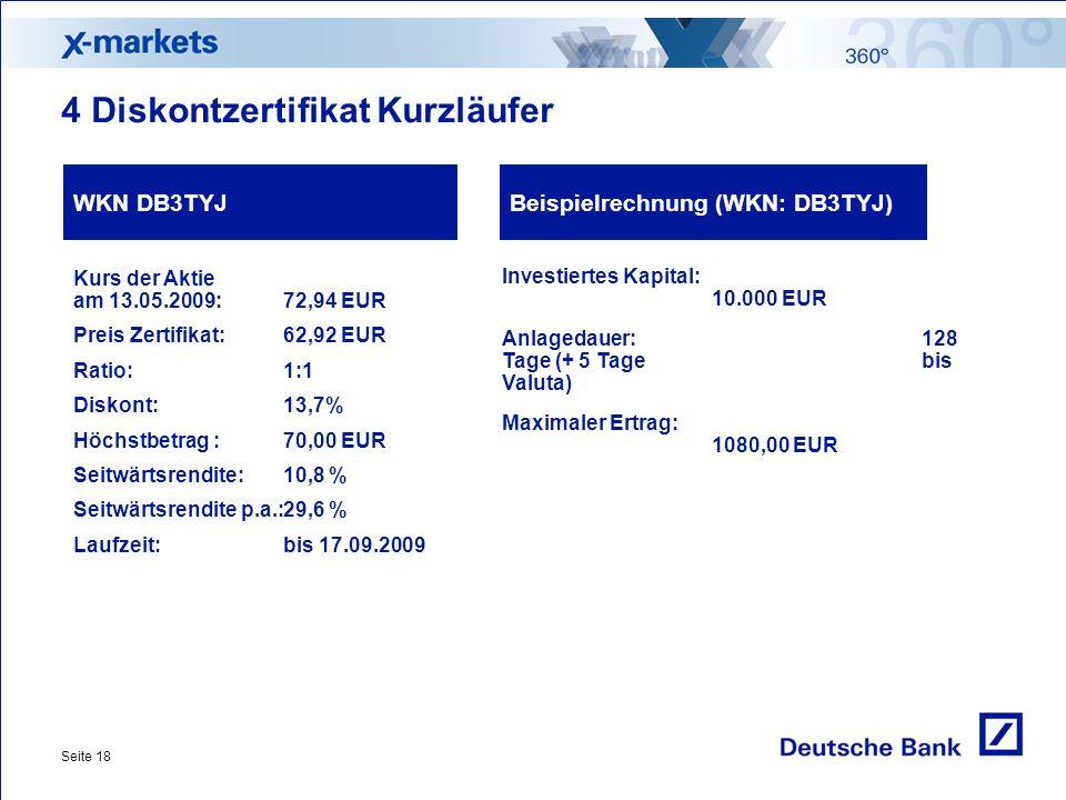 Seite 18 4 Diskontzertifikat Kurzläufer Beispielrechnung (WKN: DB3TYJ) Kurs der Aktie am 13.05.2009:72,94 EUR Preis Zertifikat:62,92 EUR Ratio: 1:1 Diskont:13,7% Höchstbetrag : 70,00 EUR Seitwärtsrendite:10,8 % Seitwärtsrendite p.a.:29,6 % Laufzeit:bis 17.09.2009 Investiertes Kapital: 10.000 EUR Anlagedauer: 128 Tage (+ 5 Tage bis Valuta) Maximaler Ertrag: 1080,00 EUR WKN DB3TYJ