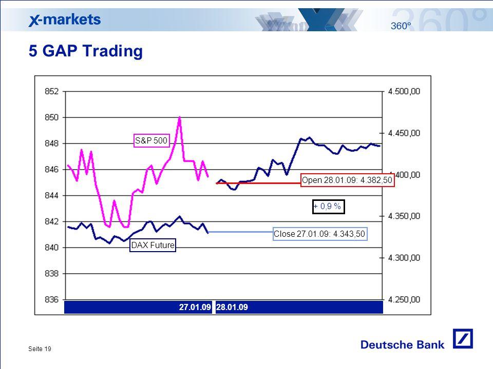 Seite 19 5 GAP Trading + 0,9 % Open 28.01.09: 4.382,50 Close 27.01.09: 4.343,50 S&P 500 DAX Future 28.01.0927.01.09