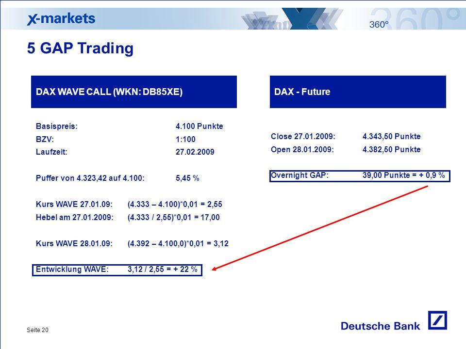 Seite 20 DAX - Future Close 27.01.2009:4.343,50 Punkte Open 28.01.2009:4.382,50 Punkte Overnight GAP:39,00 Punkte = + 0,9 % DAX WAVE CALL (WKN: DB85XE) Basispreis:4.100 Punkte BZV:1:100 Laufzeit:27.02.2009 Puffer von 4.323,42 auf 4.100:5,45 % Kurs WAVE 27.01.09:(4.333 – 4.100)*0,01 = 2,55 Hebel am 27.01.2009:(4.333 / 2,55)*0,01 = 17,00 Kurs WAVE 28.01.09:(4.392 – 4.100,0)*0,01 = 3,12 Entwicklung WAVE:3,12 / 2,55 = + 22 % 5 GAP Trading