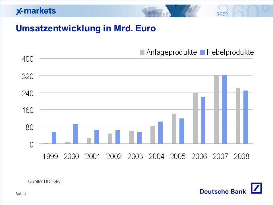 Seite 4 Umsatzentwicklung in Mrd. Euro Quelle: BOEGA