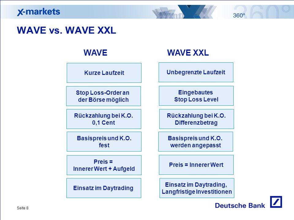 Seite 8 WAVE vs. WAVE XXL WAVE Rückzahlung bei K.O. 0,1 Cent Kurze Laufzeit Unbegrenzte Laufzeit Stop Loss-Order an der Börse möglich Eingebautes Stop