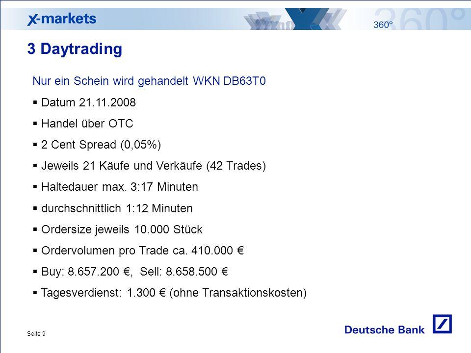 Seite 9 3 Daytrading Nur ein Schein wird gehandelt WKN DB63T0  Datum 21.11.2008  Handel über OTC  2 Cent Spread (0,05%)  Jeweils 21 Käufe und Verkäufe (42 Trades)  Haltedauer max.