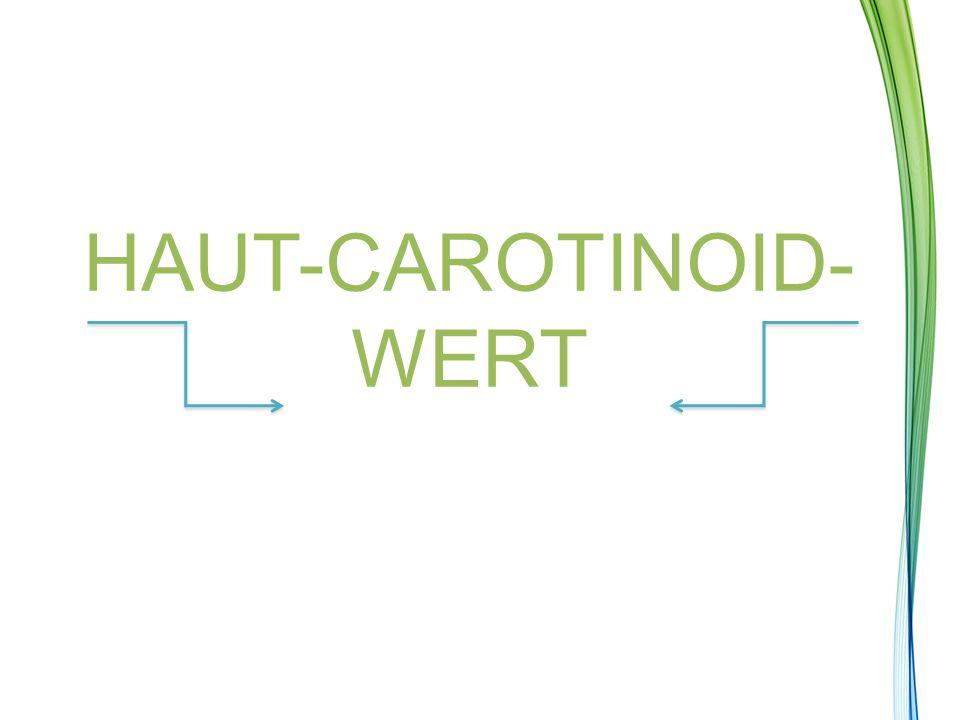 Der Haut-Carotinoid-Wert (HCW) Wenn der Scanner einen Wert ausgibt, werden sowohl eine Zahl und eine Farbe angezeigt.