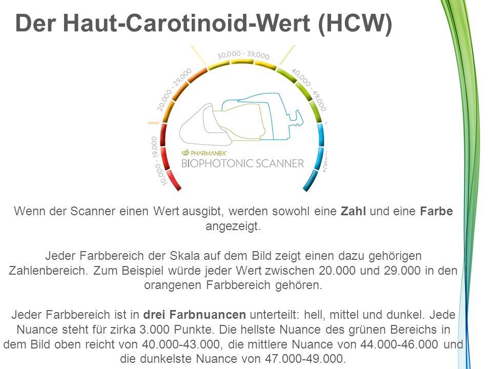 Der Haut-Carotinoid-Wert (HCW) Wenn der Scanner einen Wert ausgibt, werden sowohl eine Zahl und eine Farbe angezeigt. Jeder Farbbereich der Skala auf