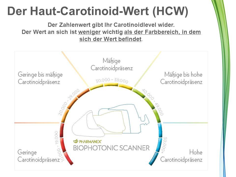 Der Haut-Carotinoid-Wert (HCW) Der HCW ist individuell und kann variieren: Ernährungsgewohnheiten, Nahrungsergänzung sowie der Profiltyp repräsentieren mögliche Scanwertergebnisse.
