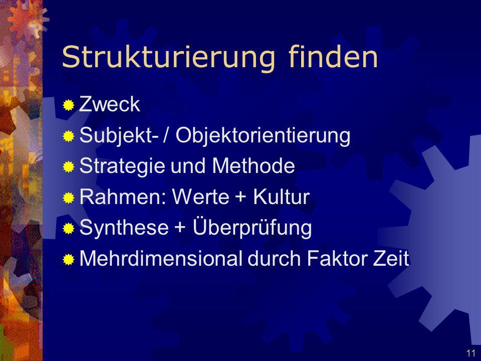 11 Strukturierung finden  Zweck  Subjekt- / Objektorientierung  Strategie und Methode  Rahmen: Werte + Kultur  Synthese + Überprüfung  Mehrdimen