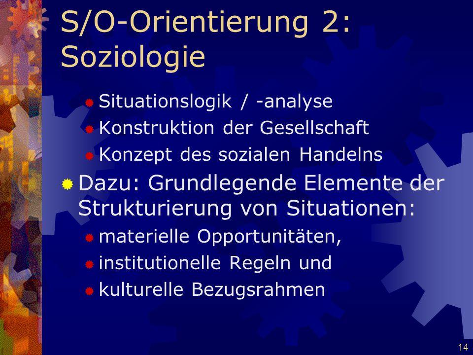 14 S/O-Orientierung 2: Soziologie  Situationslogik / -analyse  Konstruktion der Gesellschaft  Konzept des sozialen Handelns  Dazu: Grundlegende El