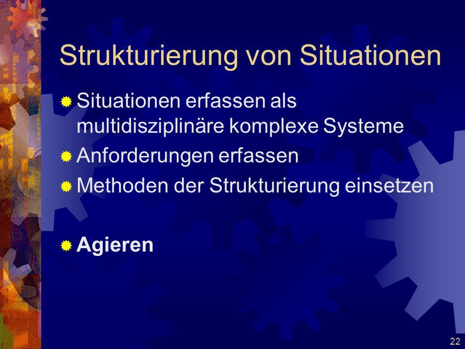 22 Strukturierung von Situationen  Situationen erfassen als multidisziplinäre komplexe Systeme  Anforderungen erfassen  Methoden der Strukturierung