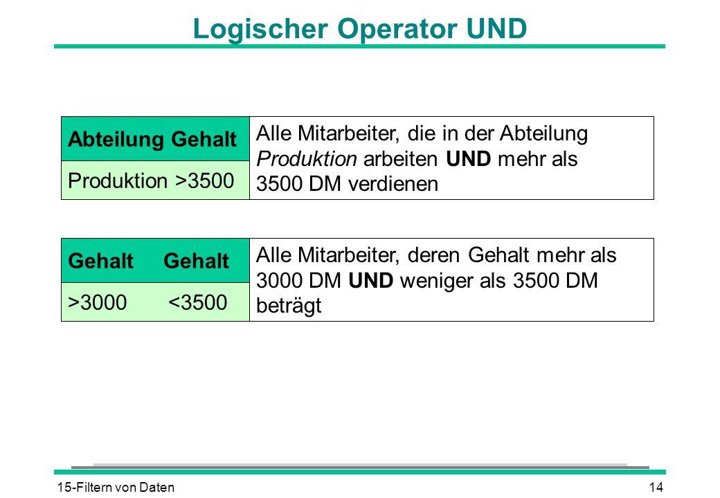 15-Filtern von Daten14 Logischer Operator UND Abteilung Gehalt Produktion >3500 Gehalt >3000 <3500 Alle Mitarbeiter, die in der Abteilung Produktion a