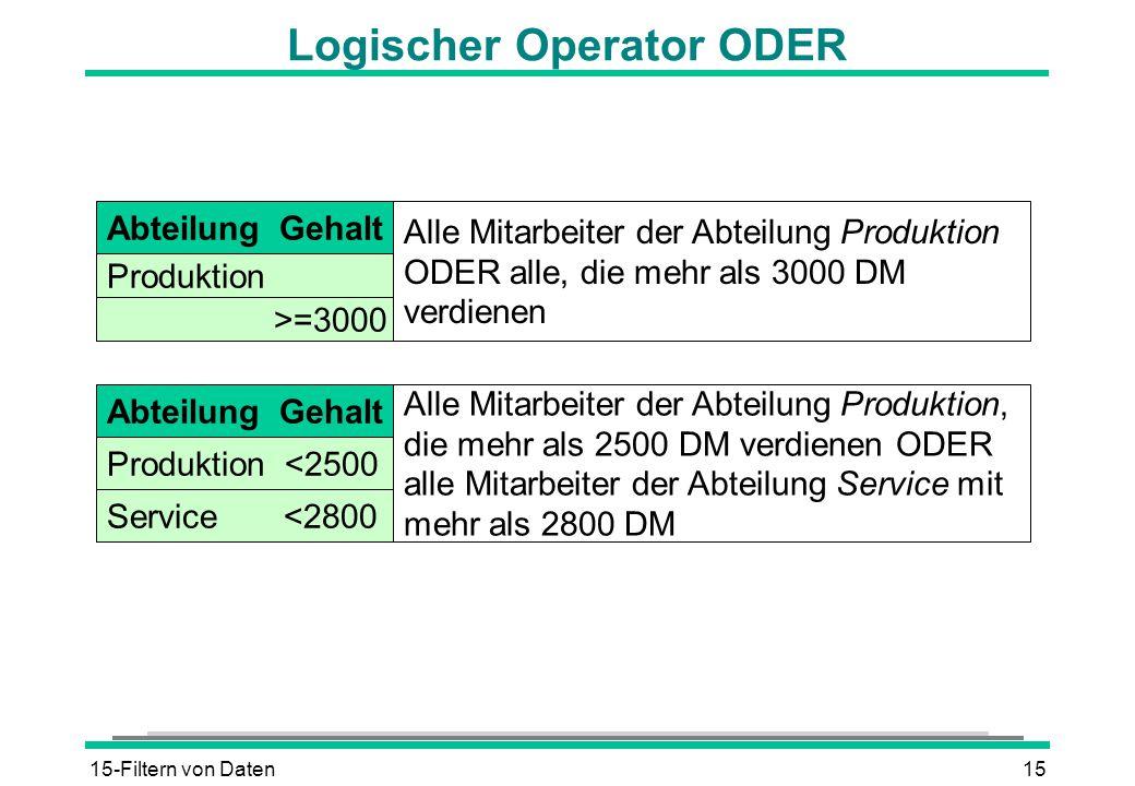 15-Filtern von Daten15 Logischer Operator ODER Abteilung Gehalt Produktion Alle Mitarbeiter der Abteilung Produktion ODER alle, die mehr als 3000 DM v