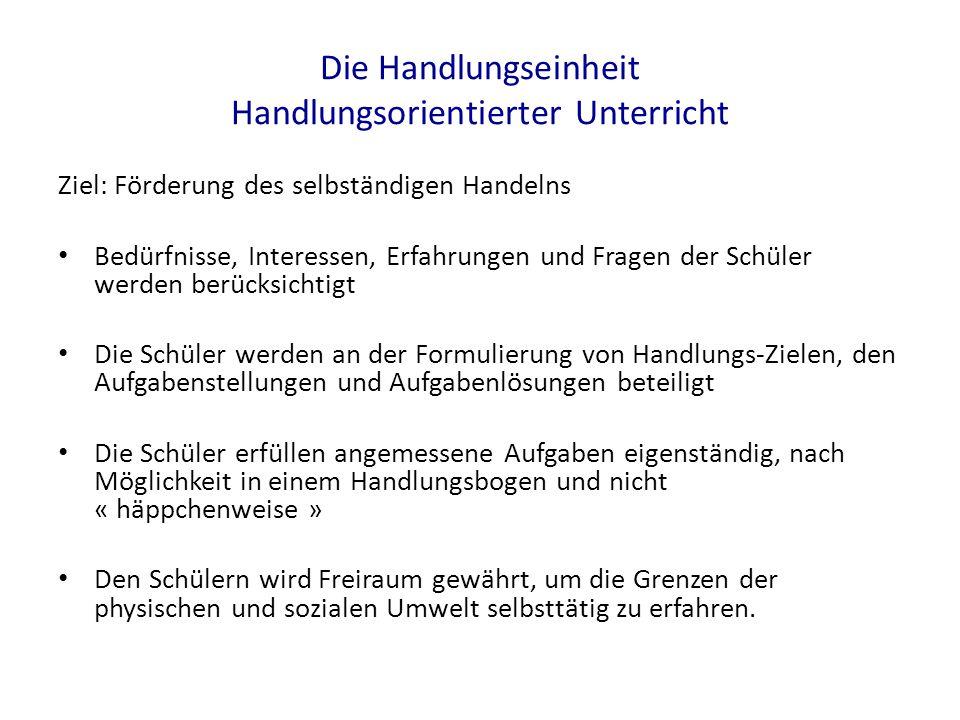 Phasen des handlungsbezogenen Unterrichts 1.Zielentscheidung, Zielsetzung 2.Planungsphase.