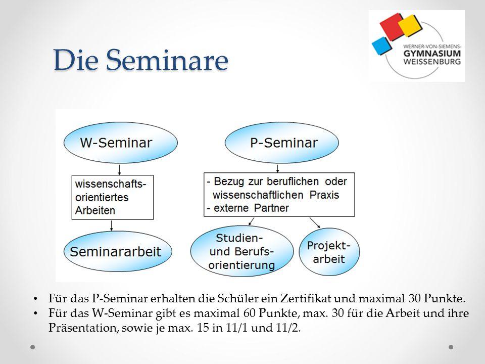 Die Seminare Für das P-Seminar erhalten die Schüler ein Zertifikat und maximal 30 Punkte. Für das W-Seminar gibt es maximal 60 Punkte, max. 30 für die