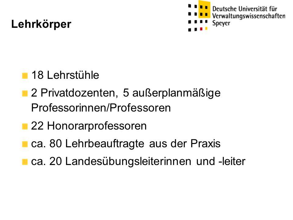 18 Lehrstühle 2 Privatdozenten, 5 außerplanmäßige Professorinnen/Professoren 22 Honorarprofessoren ca. 80 Lehrbeauftragte aus der Praxis ca. 20 Landes