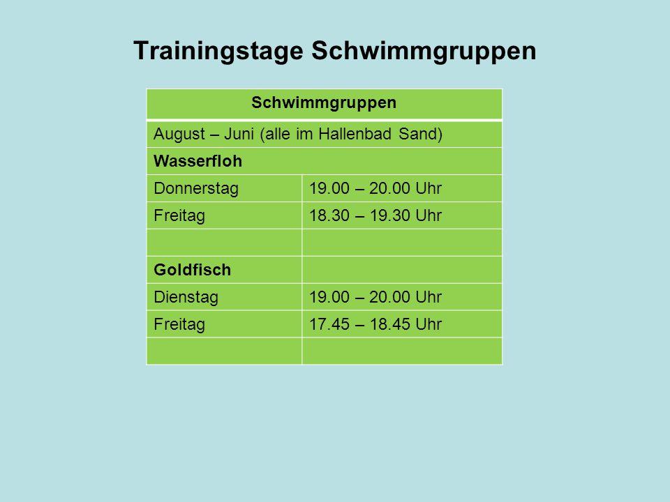 Trainingstage Schwimmgruppen Schwimmgruppen August – Juni (alle im Hallenbad Sand) Wasserfloh Donnerstag19.00 – 20.00 Uhr Freitag18.30 – 19.30 Uhr Gol