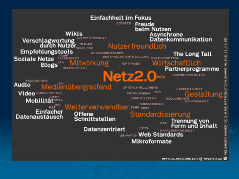 Web 1.0 versus Web 2.0 Britannica Online --> Wikipedia Persönliche Webseiten --> Blogs Veröffentlichung --> Beteiligung Content Management Systeme --> Wikis Taxonomie (Verzeichnisse) --> Folksonomy (Tagging) Feststehend -->Zusammenwachsen