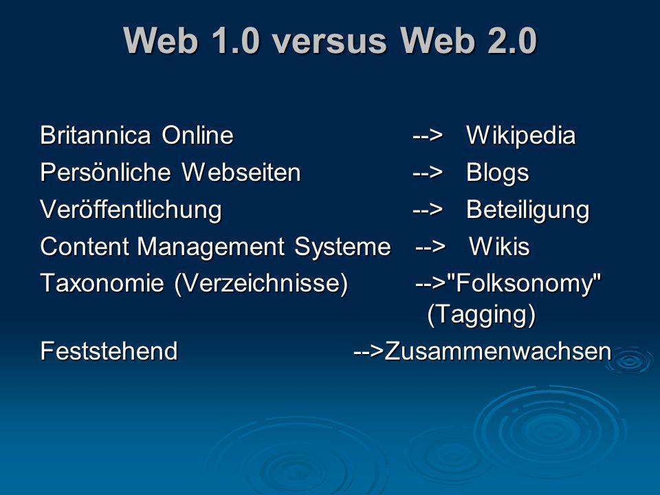 Web 1.0 versus Web 2.0 Britannica Online --> Wikipedia Persönliche Webseiten --> Blogs Veröffentlichung --> Beteiligung Content Management Systeme -->