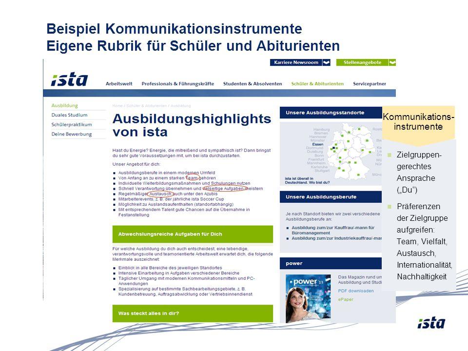 """Folie 12 Beispiel Kommunikationsinstrumente Eigene Rubrik für Schüler und Abiturienten Zielgruppen- gerechtes Ansprache (""""Du"""") Präferenzen der Zielgru"""