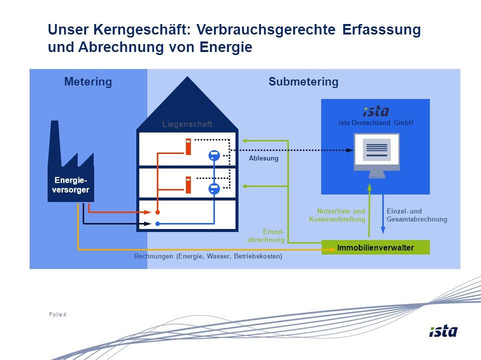 Folie 4 Unser Kerngeschäft: Verbrauchsgerechte Erfasssung und Abrechnung von Energie Metering Nutzerliste und Kostenaufstellung Submetering Rechnungen