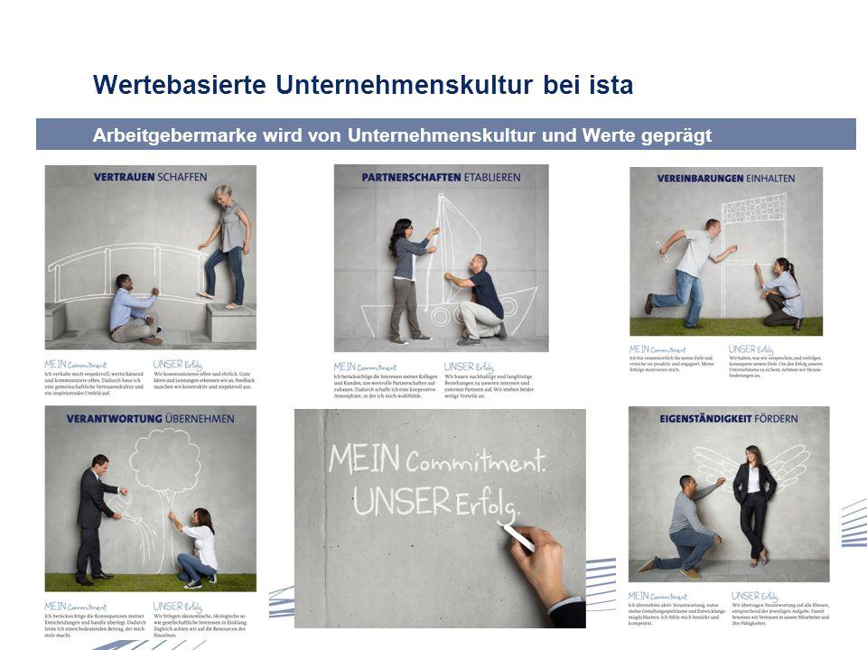 ista Deutschland GmbH Anette Kreitel-Suciu Bereichsleiterin Human Resources Region Europe Central Tel.