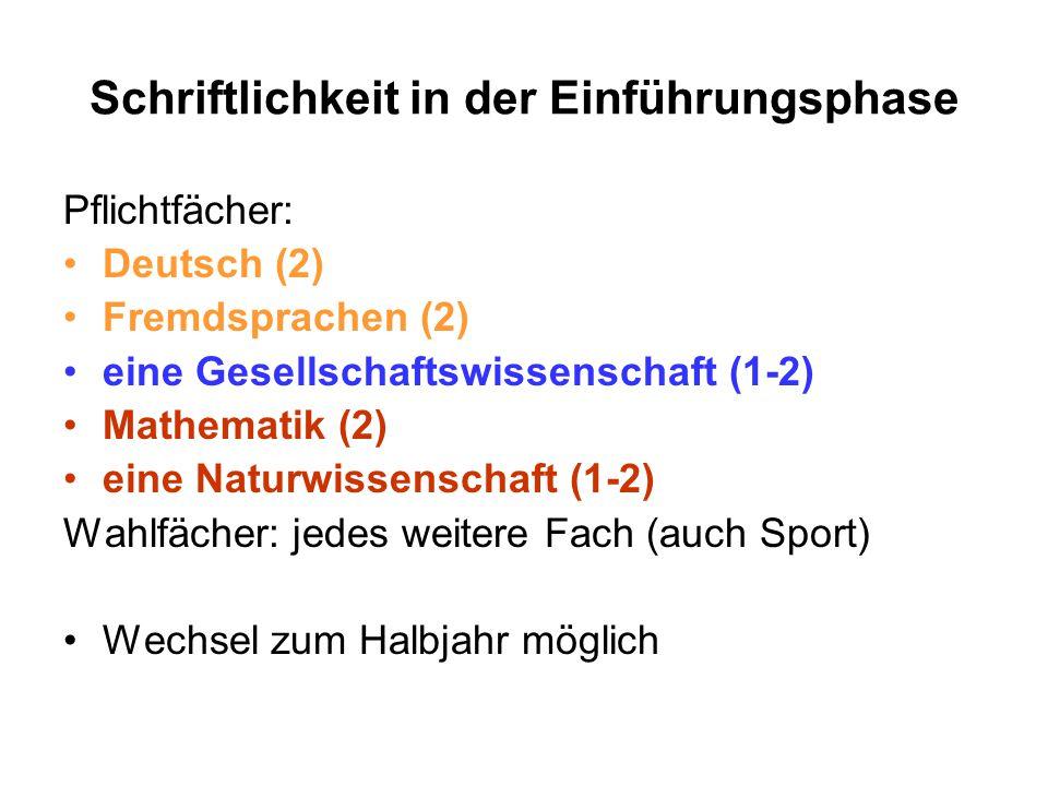 Schriftlichkeit in der Einführungsphase Pflichtfächer: Deutsch (2) Fremdsprachen (2) eine Gesellschaftswissenschaft (1-2) Mathematik (2) eine Naturwissenschaft (1-2) Wahlfächer: jedes weitere Fach (auch Sport) Wechsel zum Halbjahr möglich