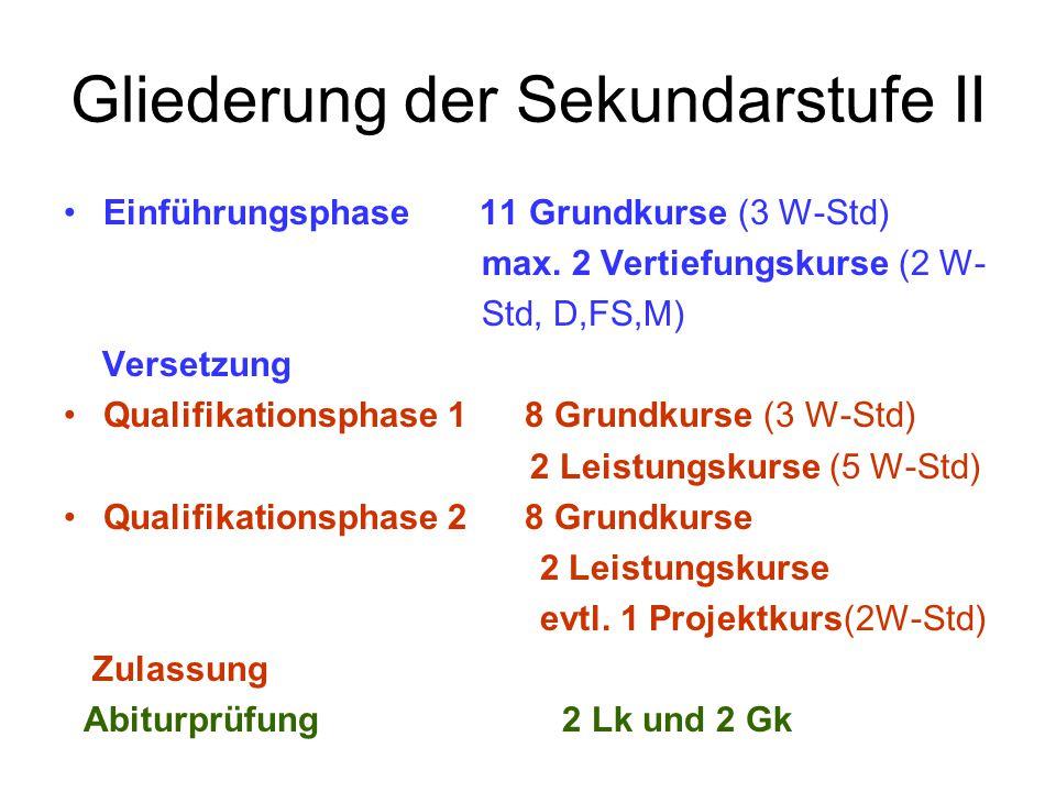 Gliederung der Sekundarstufe II Einführungsphase 11 Grundkurse (3 W-Std) max.
