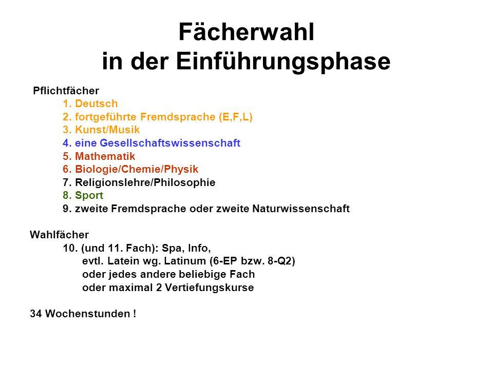 Fächerwahl in der Einführungsphase Pflichtfächer 1.